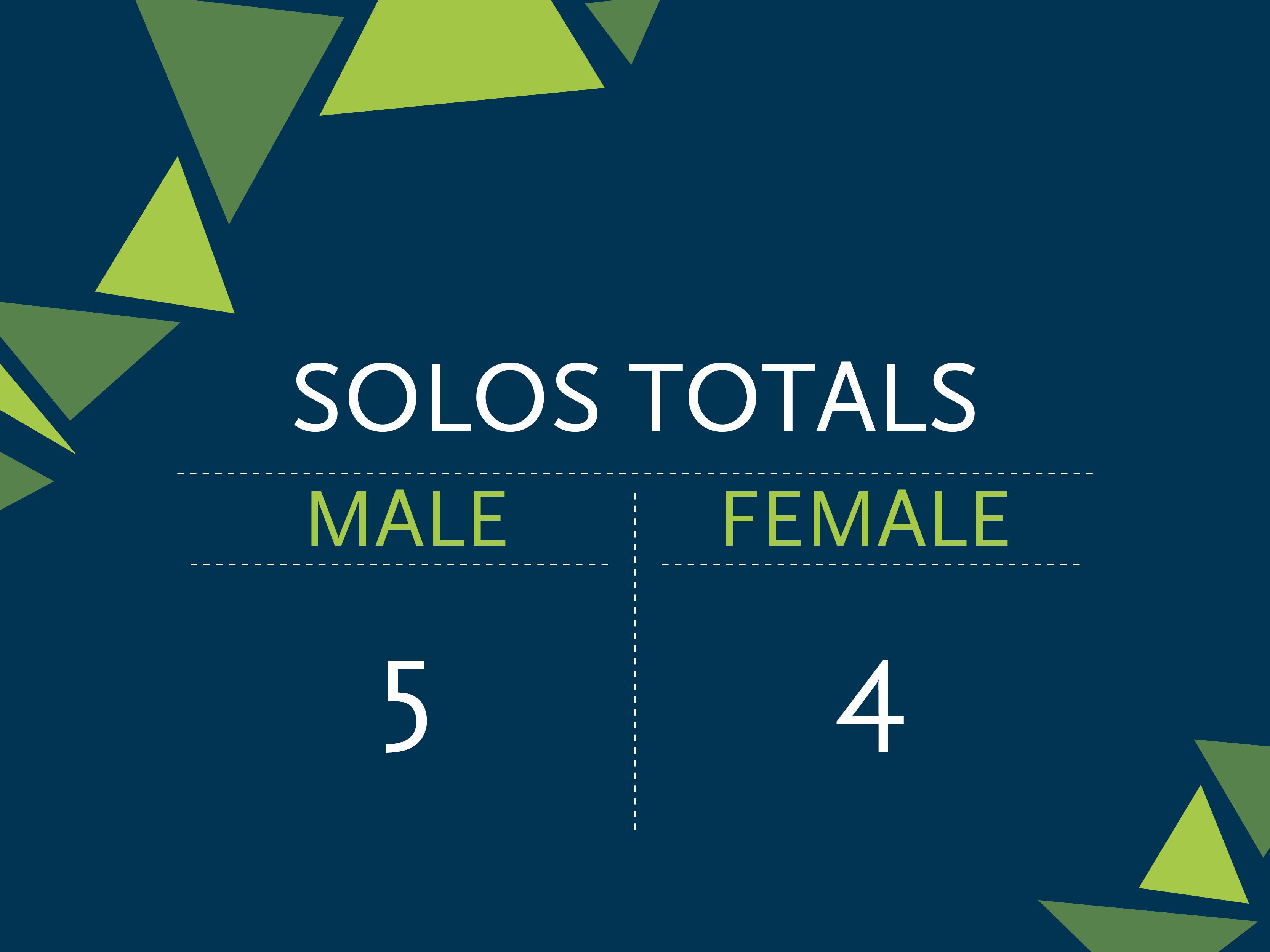 2016 VIDA Totals, Final5