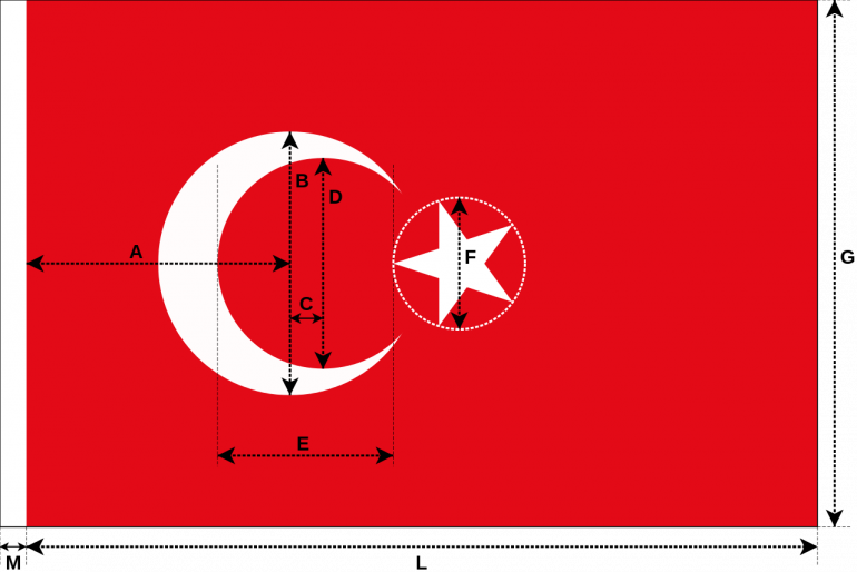 The construction of the Turkish flag